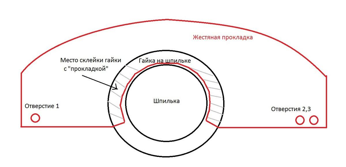 Таганрог. Схема итогового варианта механизма открытия дверей