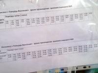 График прохождения остановки Площадь Восстания трамваями маршрутов №8 и 9