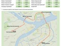 Санкт-Петербург. Расписание движения и схема трамвайного ретро-маршрута на сезон 2014 года