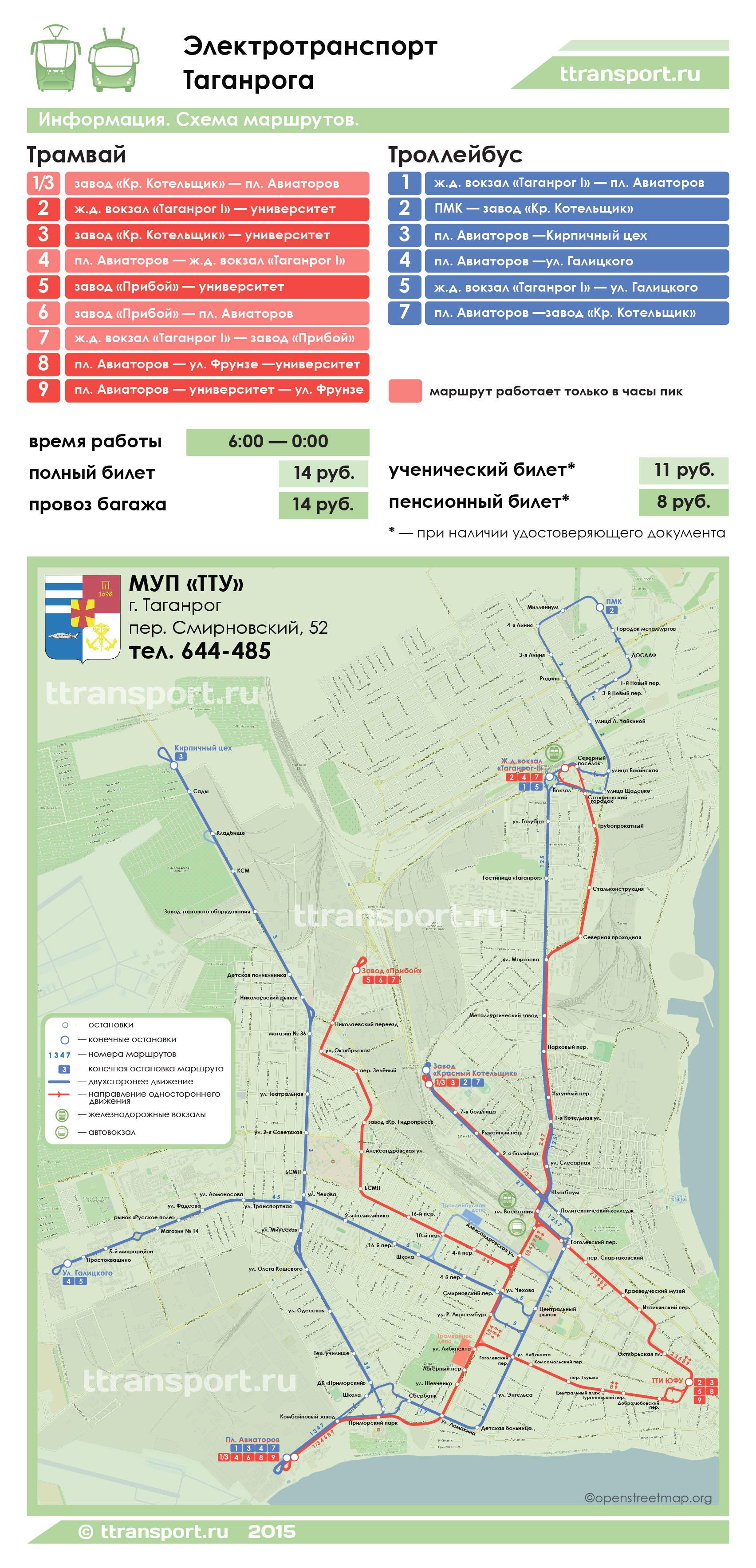 Таганрог. Электротранспорт Таганрога