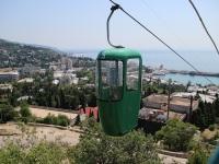 Крым. Ялта