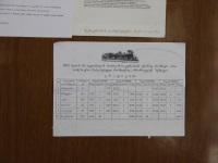 Боржоми. Расписание в салоне пассажирского вагона № 043 на узкоколейной линии Боржоми - Бакуриани