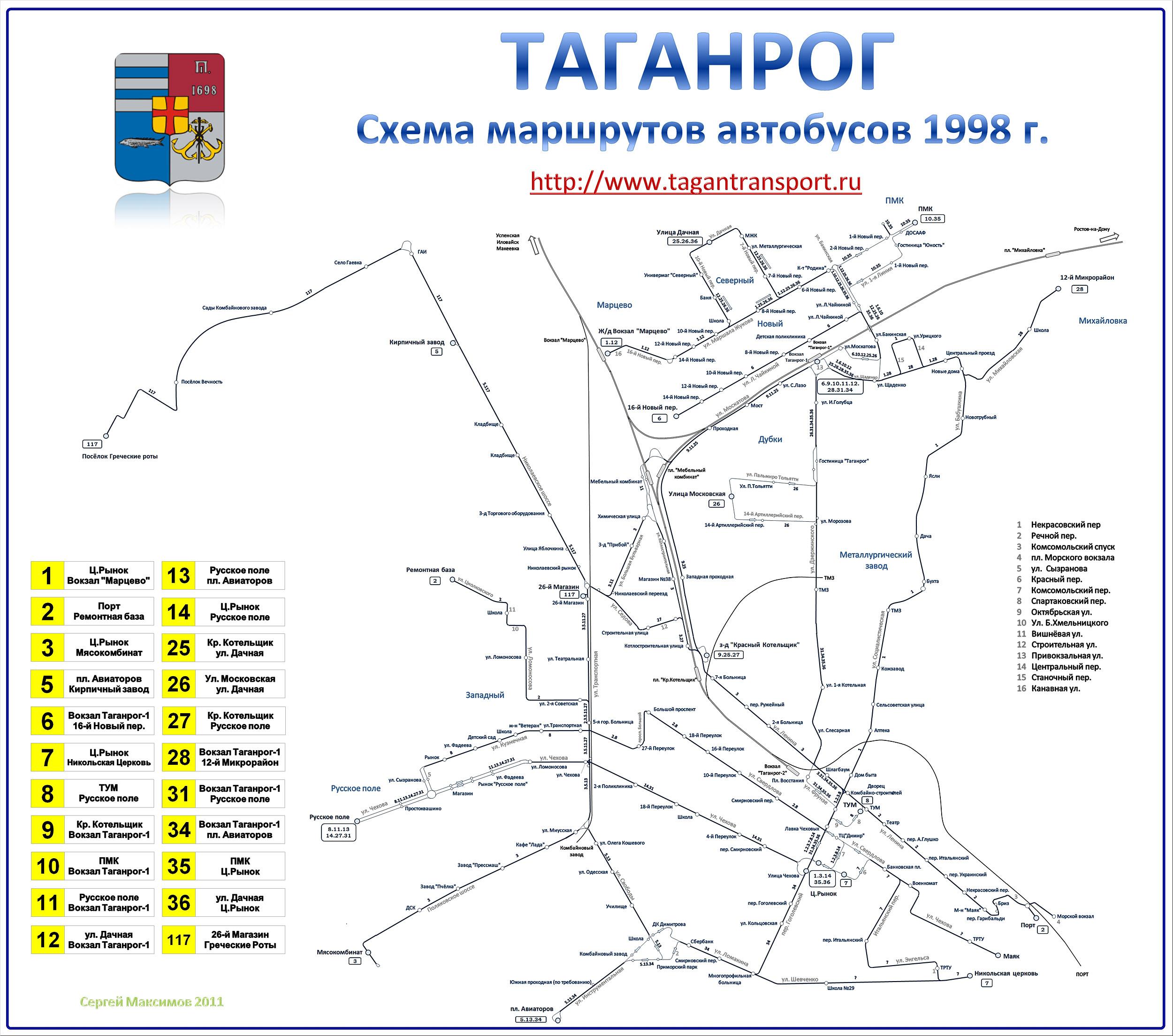 Таганрог. Схема маршрутов автобусов Таганрога по состоянию на 1998 год