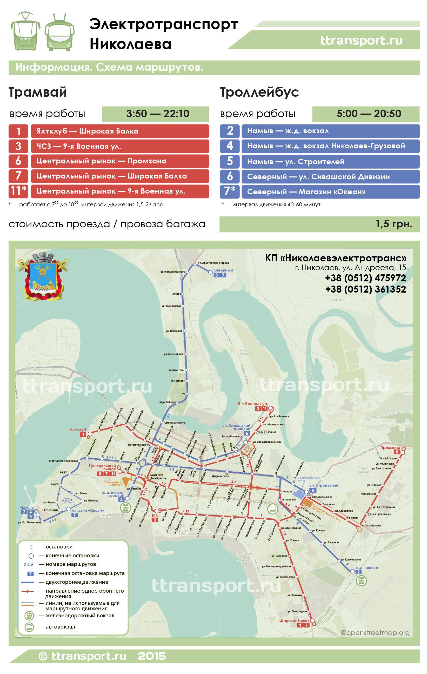 Николаев. Электротранспорт Николаева