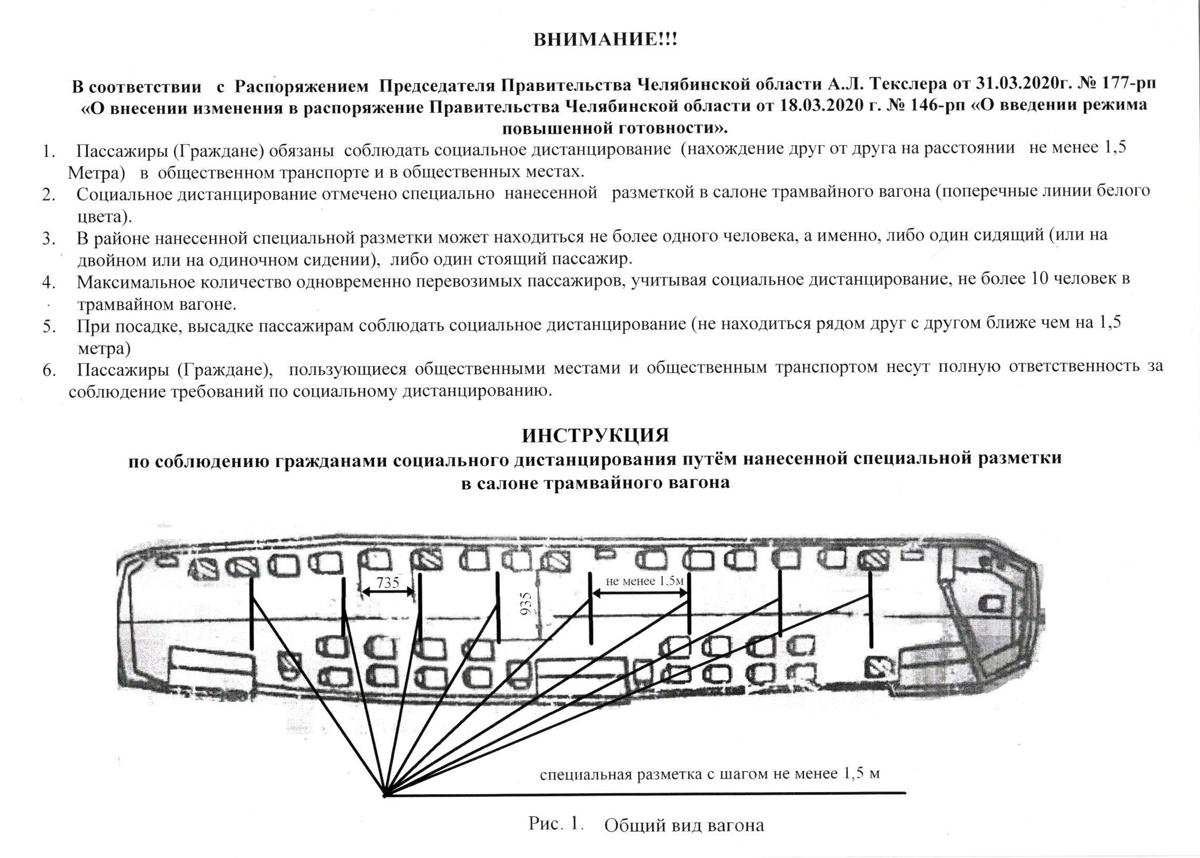 Магнитогорск. Инструкция по соблюдению гражданами социального дистанцирования в салоне трамвайного вагона
